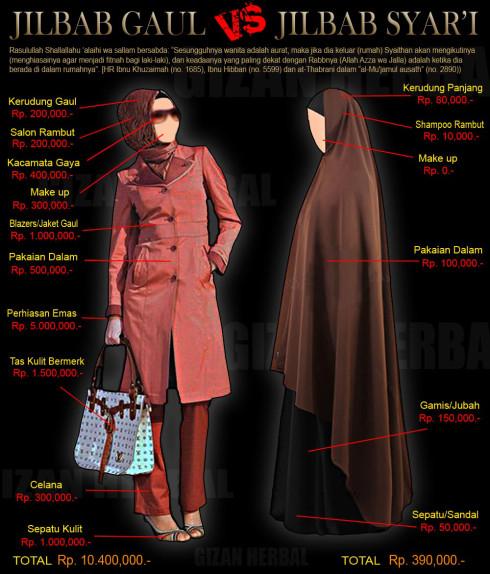 Hijab Syar'i VS Hijab Gaul