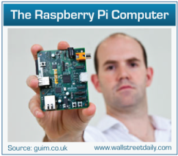 Komputer RaspberryPi