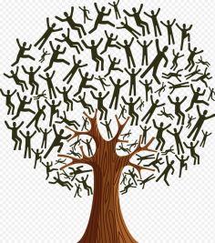 Pohon SDM